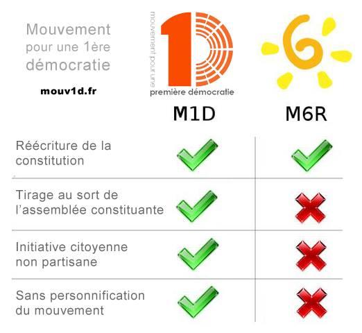Visuel M1D/M6R